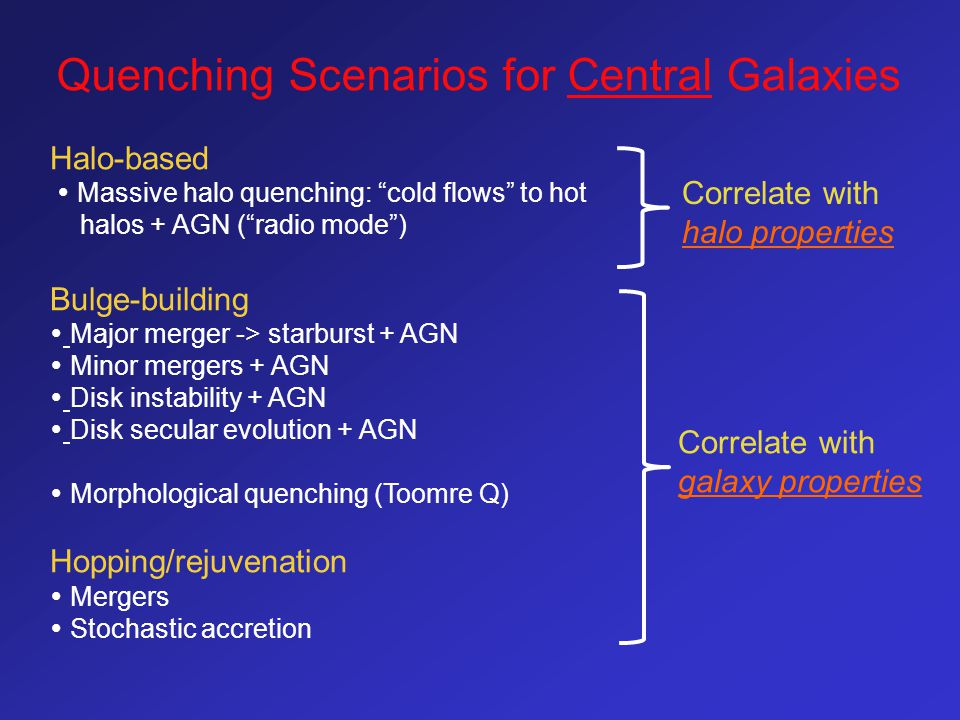 Quenching Scenarios for Central Galaxies Halo-based  Massive halo quenching: cold flows to hot halos + AGN ( radio mode ) Bulge-building  Major merger -> starburst + AGN  Minor mergers + AGN  Disk instability + AGN  Disk secular evolution + AGN  Morphological quenching (Toomre Q) Hopping/rejuvenation  Mergers  Stochastic accretion Correlate with galaxy properties Correlate with halo properties