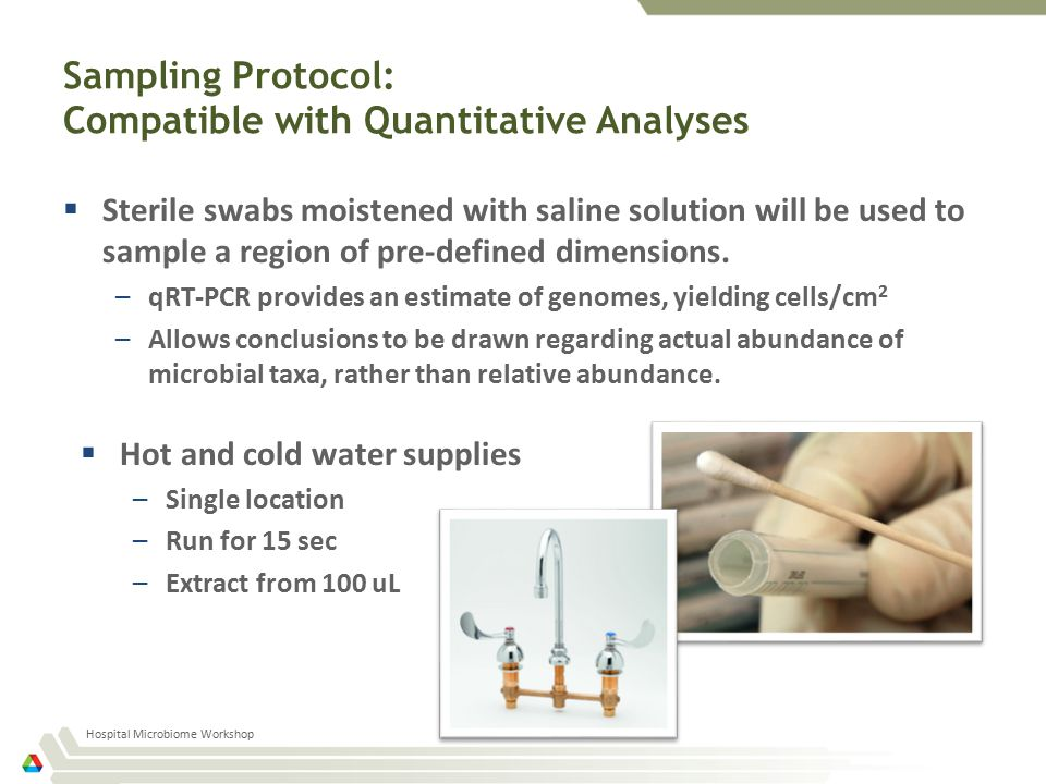 Sampling Protocol: Compatible with Quantitative Analyses  Sterile swabs moistened with saline solution will be used to sample a region of pre-defined