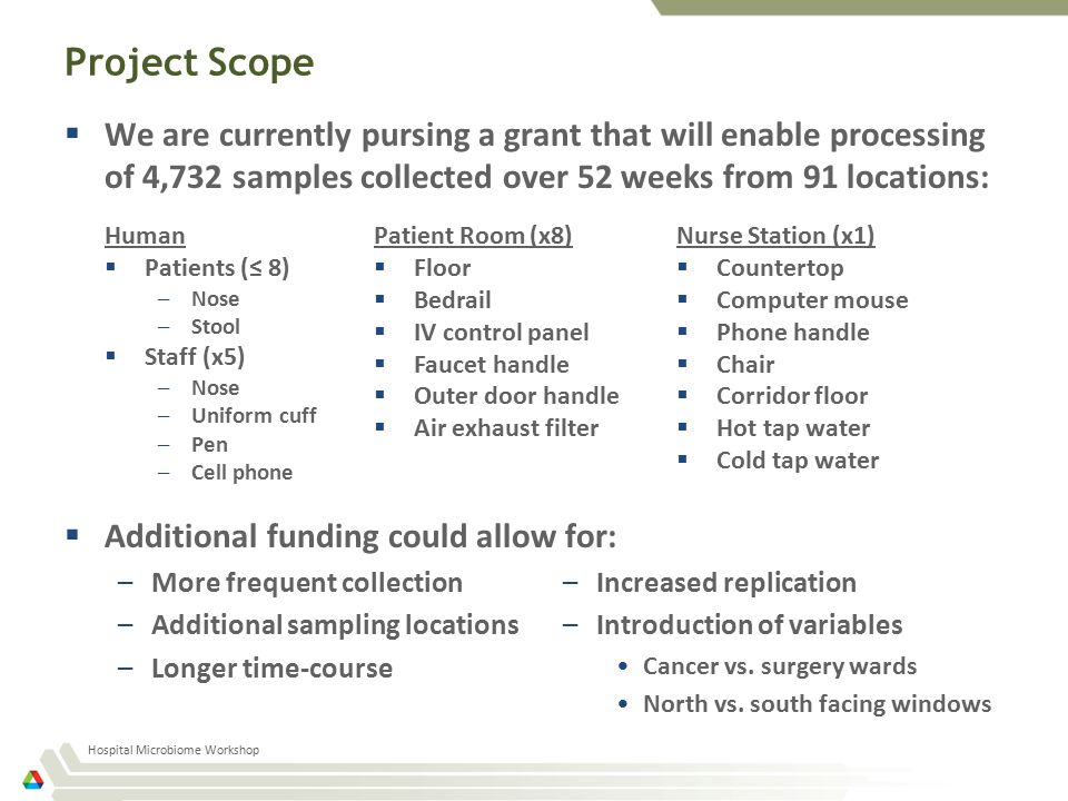 Project Scope  We are currently pursing a grant that will enable processing of 4,732 samples collected over 52 weeks from 91 locations:  Additional