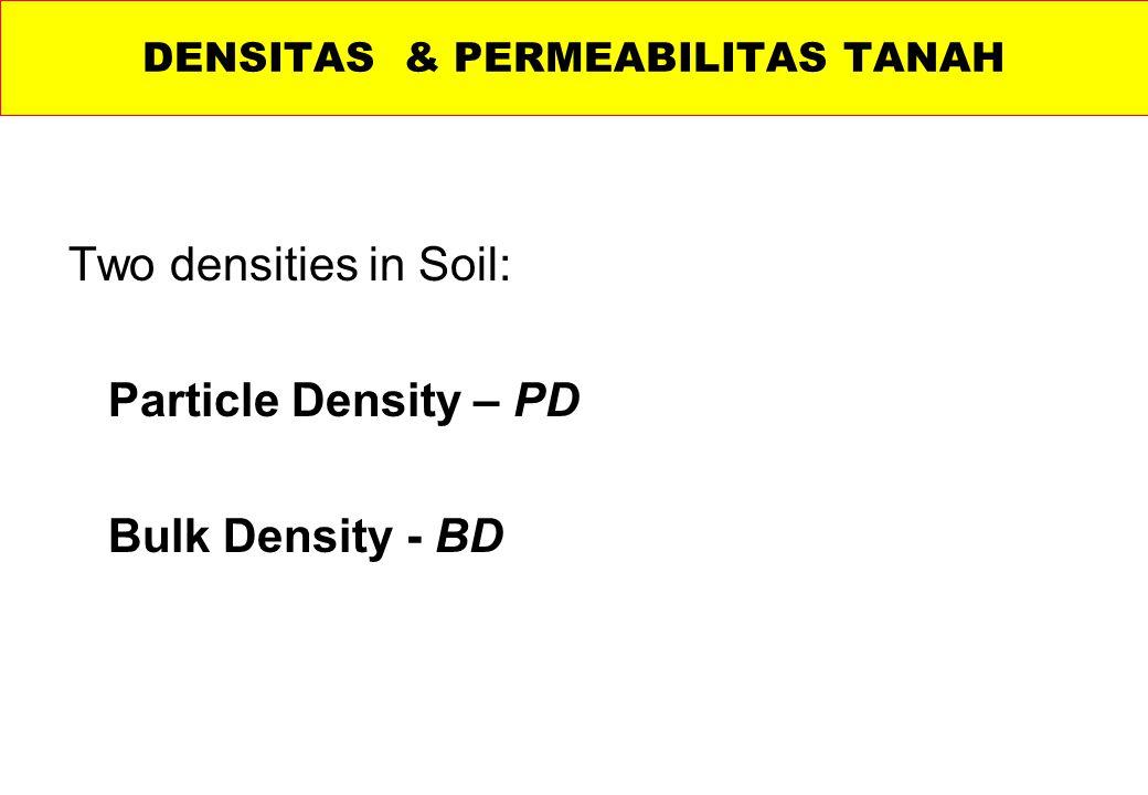 Two densities in Soil: Particle Density – PD Bulk Density - BD DENSITAS & PERMEABILITAS TANAH