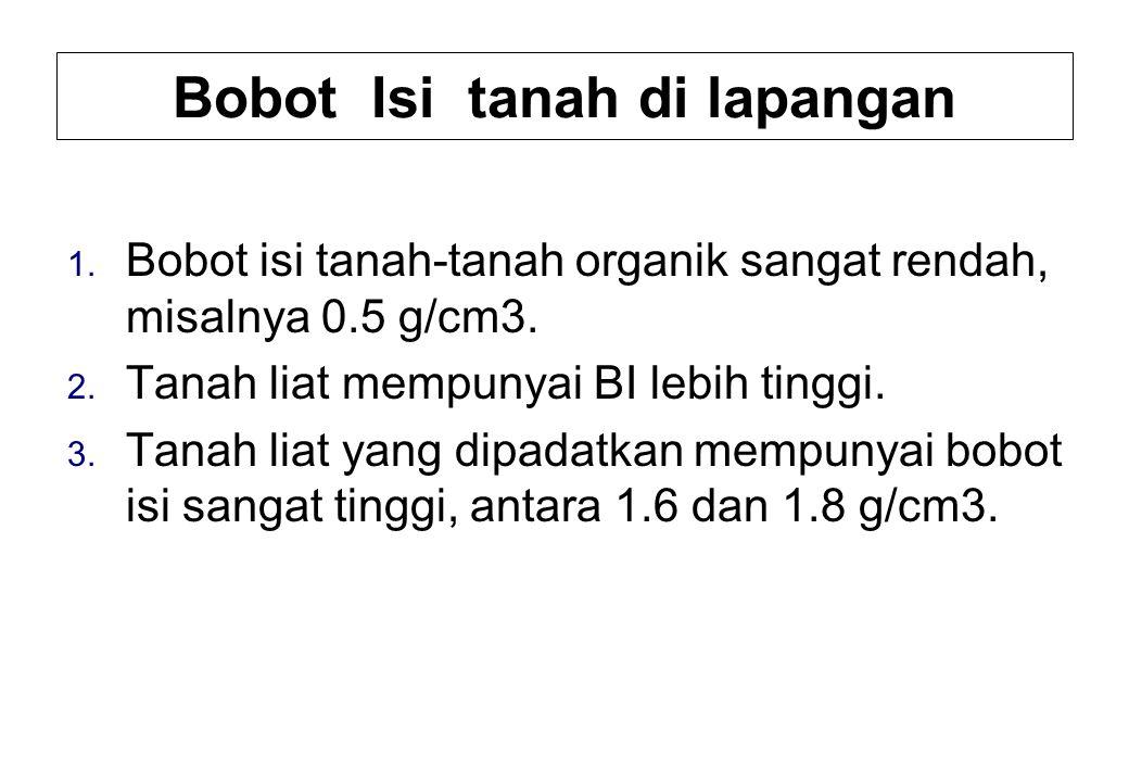 Bobot Isi tanah di lapangan 1.Bobot isi tanah-tanah organik sangat rendah, misalnya 0.5 g/cm3.