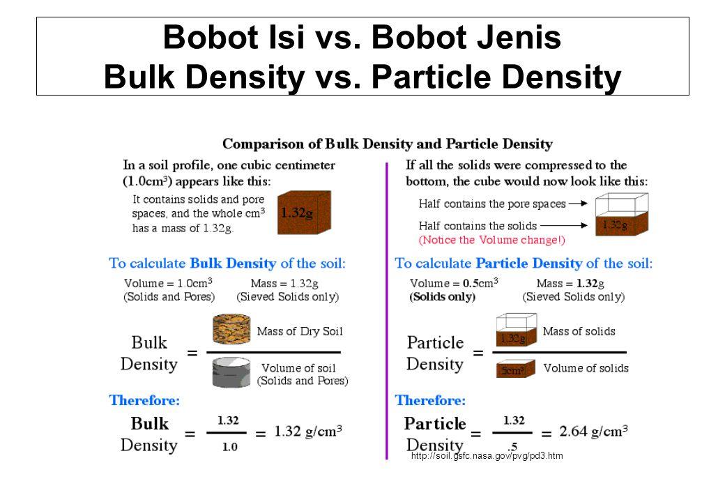 Bobot Isi vs. Bobot Jenis Bulk Density vs. Particle Density http://soil.gsfc.nasa.gov/pvg/pd3.htm