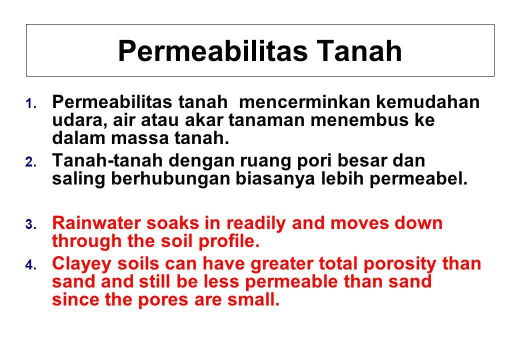 Permeabilitas Tanah 1.