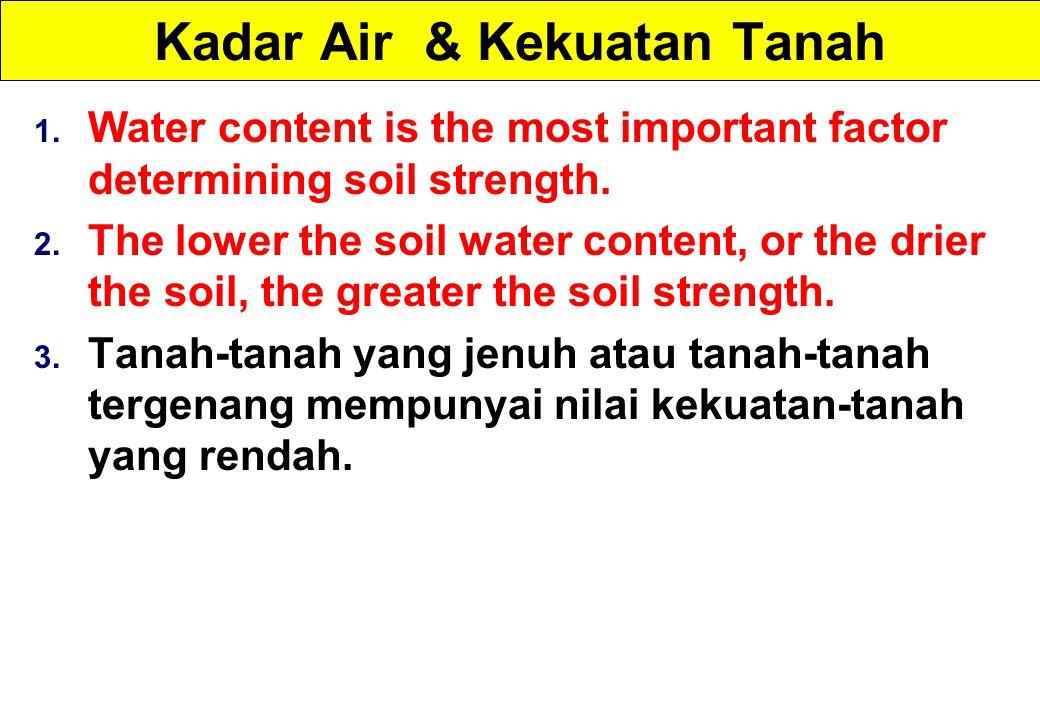 Kadar Air & Kekuatan Tanah 1.Water content is the most important factor determining soil strength.