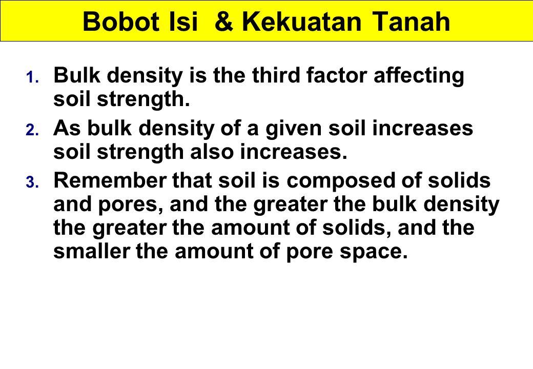 Bobot Isi & Kekuatan Tanah 1.Bulk density is the third factor affecting soil strength.