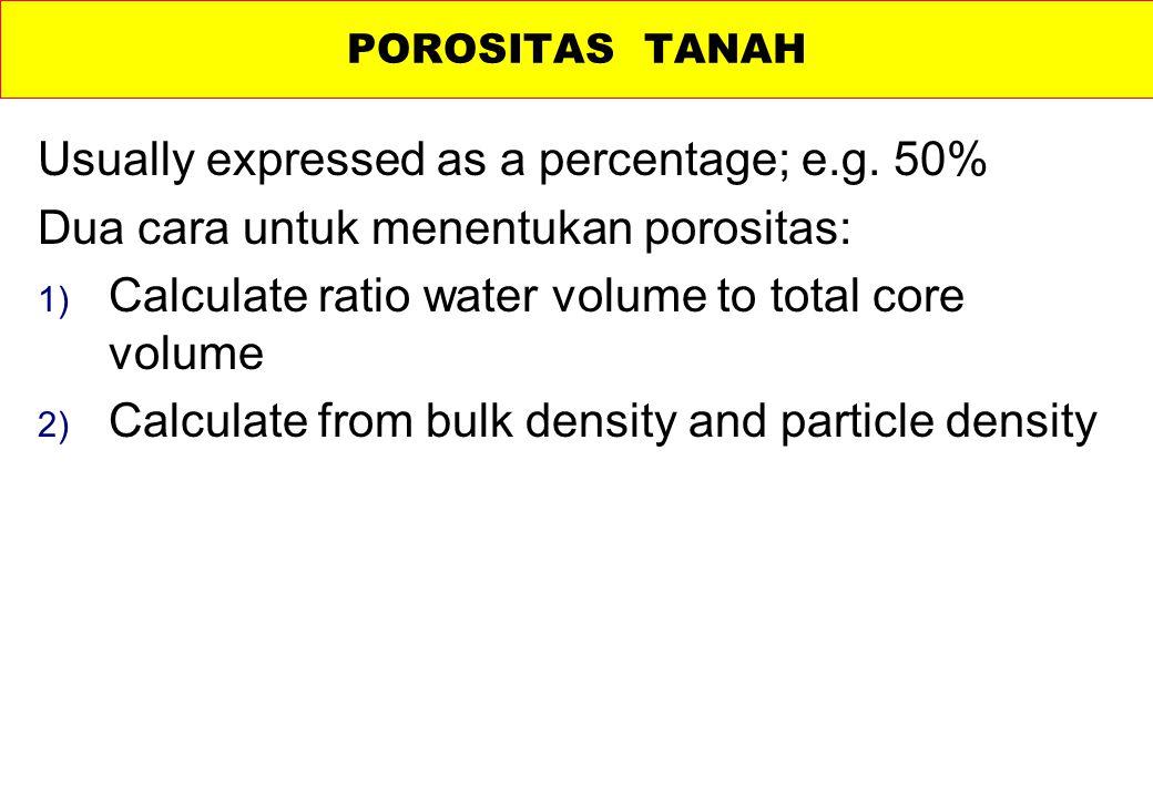 POROSITAS TANAH Usually expressed as a percentage; e.g.