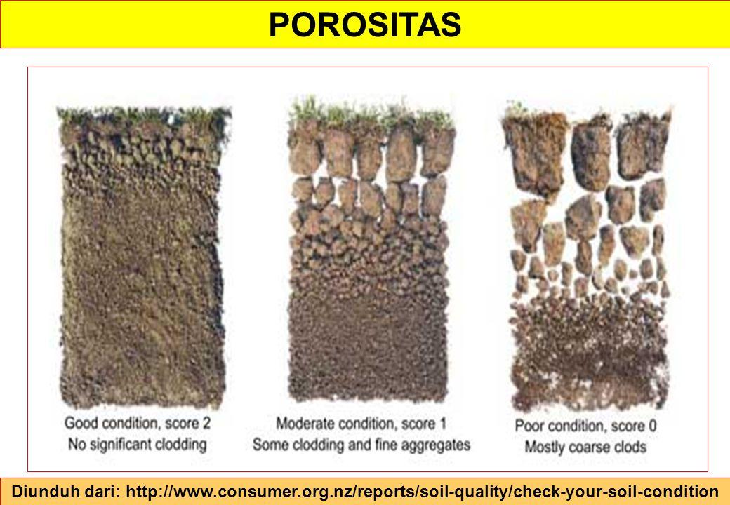 POROSITAS Diunduh dari: http://www.consumer.org.nz/reports/soil-quality/check-your-soil-condition