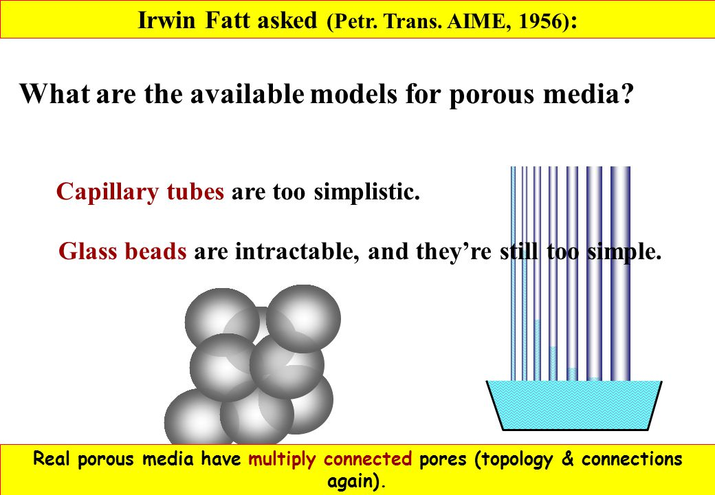 Irwin Fatt asked (Petr.Trans. AIME, 1956) : What are the available models for porous media.