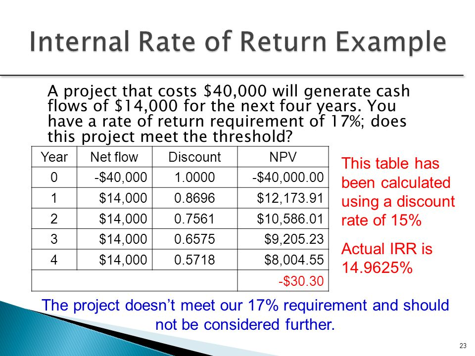23 A project that costs $40,000 will generate cash flows of $14,000 for the next four years. You have a rate of return requirement of 17%; does this p