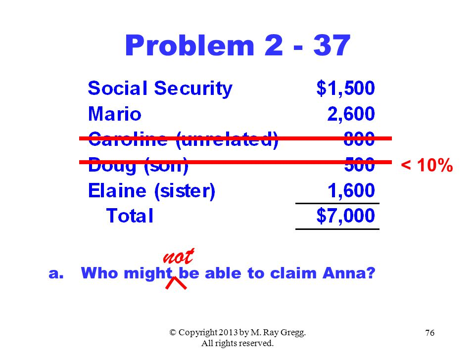 © Copyright 2013 by M. Ray Gregg. All rights reserved. 76 Problem 2 - 37 a.Who might be able to claim Anna? not < 10%