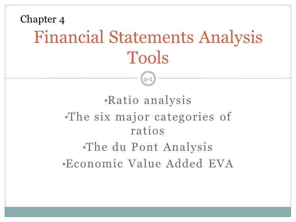 Economic Value Added (EVA) This is also called Economic Profit.