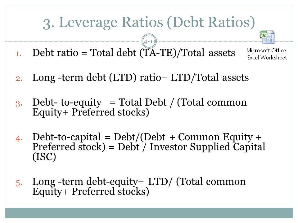 3. Leverage Ratios (Debt Ratios) 1. Debt ratio = Total debt (TA-TE)/Total assets 2.