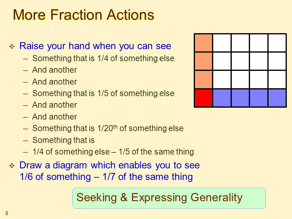 9 Fraction Practice  Imagine a set of fraction subtractions  In how many ways can a unit fraction be written as the difference of two unit fractions?