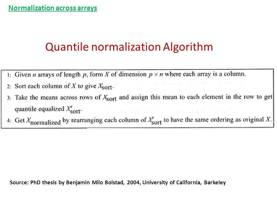 Quantile normalization Algorithm Source: PhD thesis by Benjamin Milo Bolstad, 2004, University of California, Barkeley Normalization across arrays