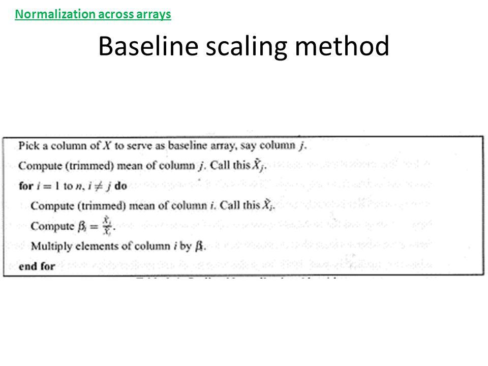 Baseline scaling method Normalization across arrays