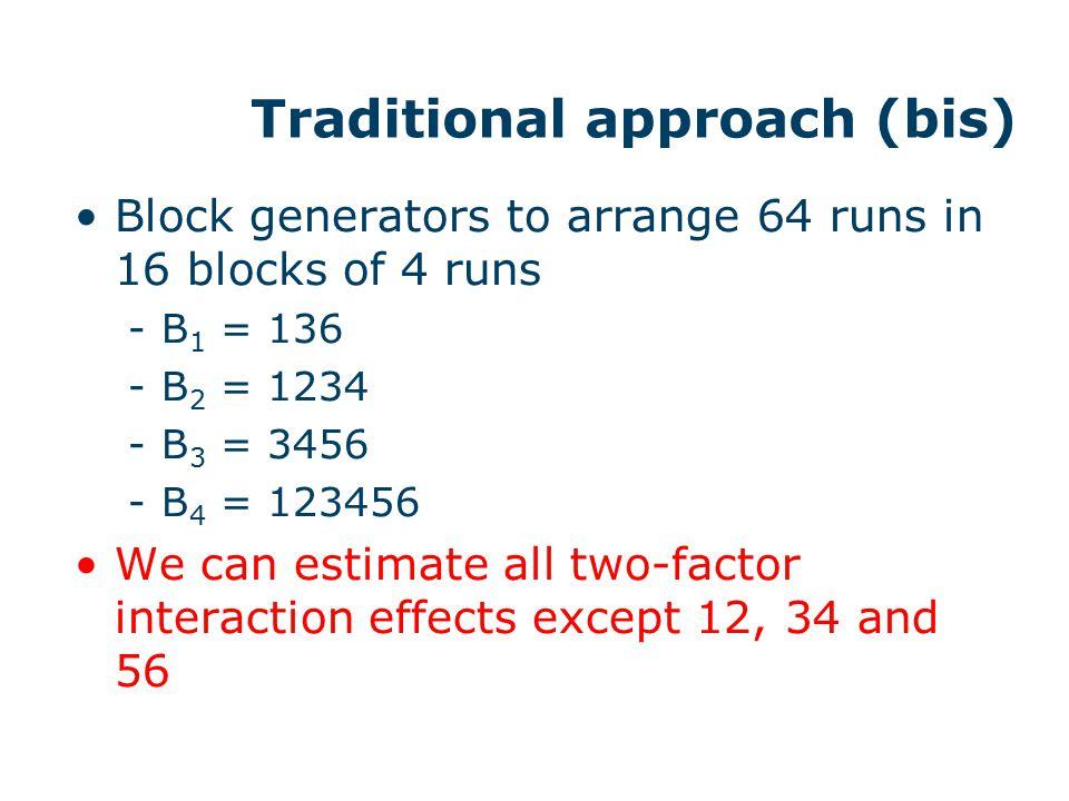 Traditional approach (bis) Block generators to arrange 64 runs in 16 blocks of 4 runs -B 1 = 136 -B 2 = 1234 -B 3 = 3456 -B 4 = 123456 We can estimate