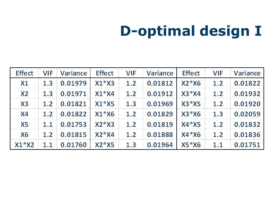 D-optimal design I