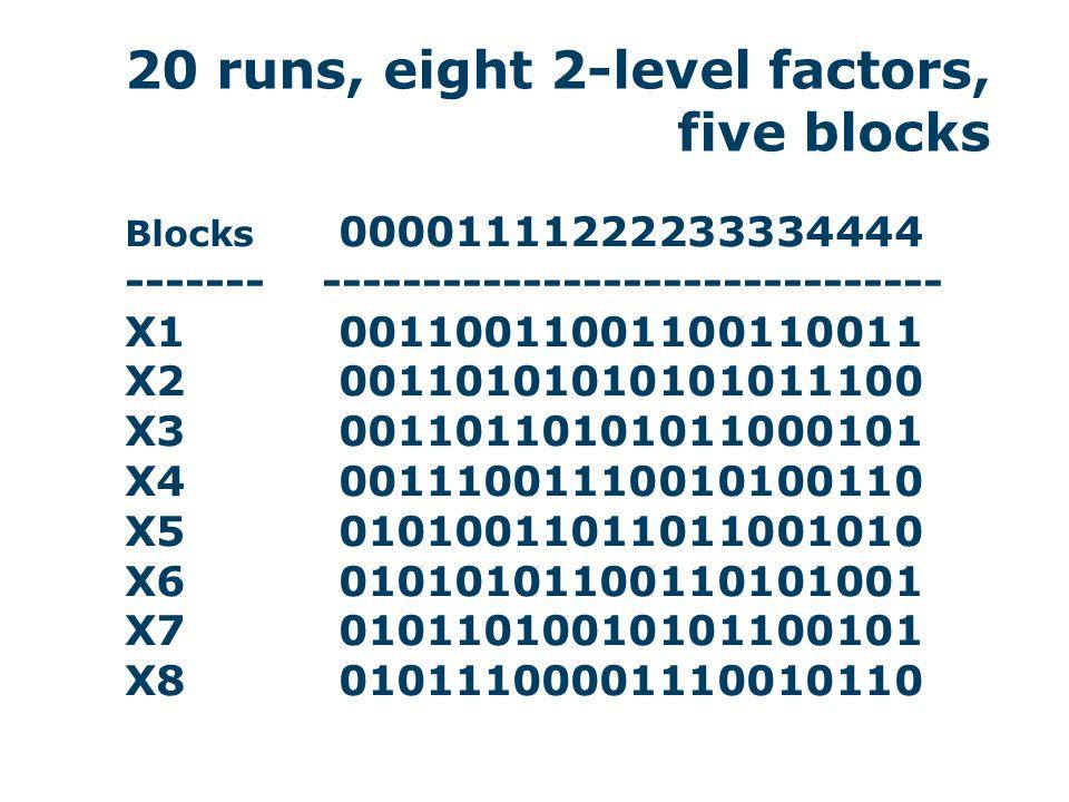 46 20 runs, eight 2-level factors, five blocks Blocks 00001111222233334444 ------- ------------------------------- X100110011001100110011 X20011010101