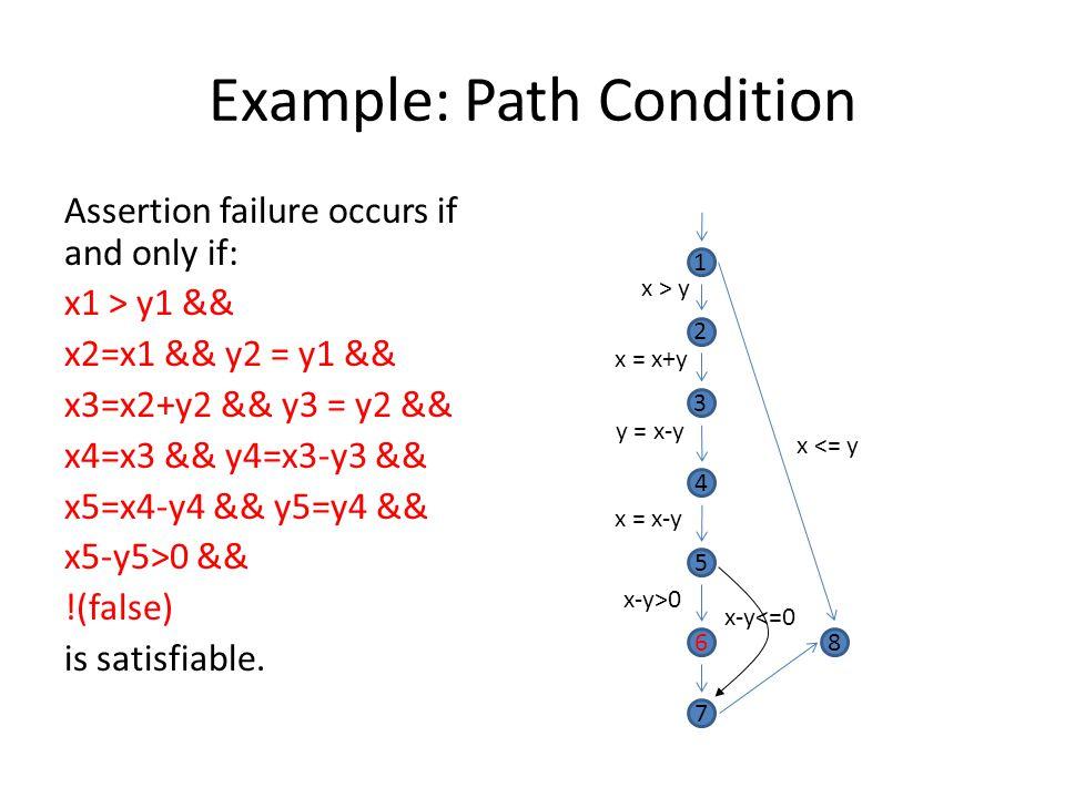 2 33 444 2 33 444 1 x = x+1 x = x+2 x = x+4 x = x+2 x = x+4 * * ** * * * 44 At location 4, x <= 7 implies safety; At location 3, x <= 7 implies safety if we take the else-branch.
