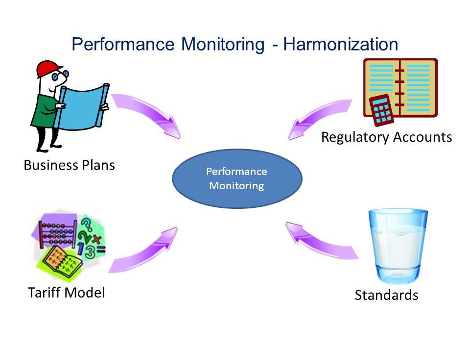 Performance Monitoring - Harmonization Business Plans Regulatory Accounts Tariff Model Standards Performance Monitoring
