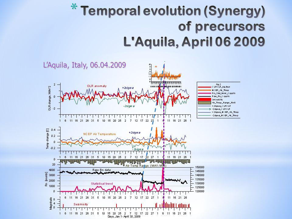 L'Aquila, Italy, 06.04.2009
