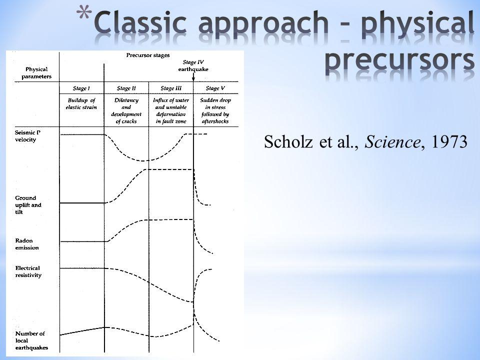 Scholz et al., Science, 1973