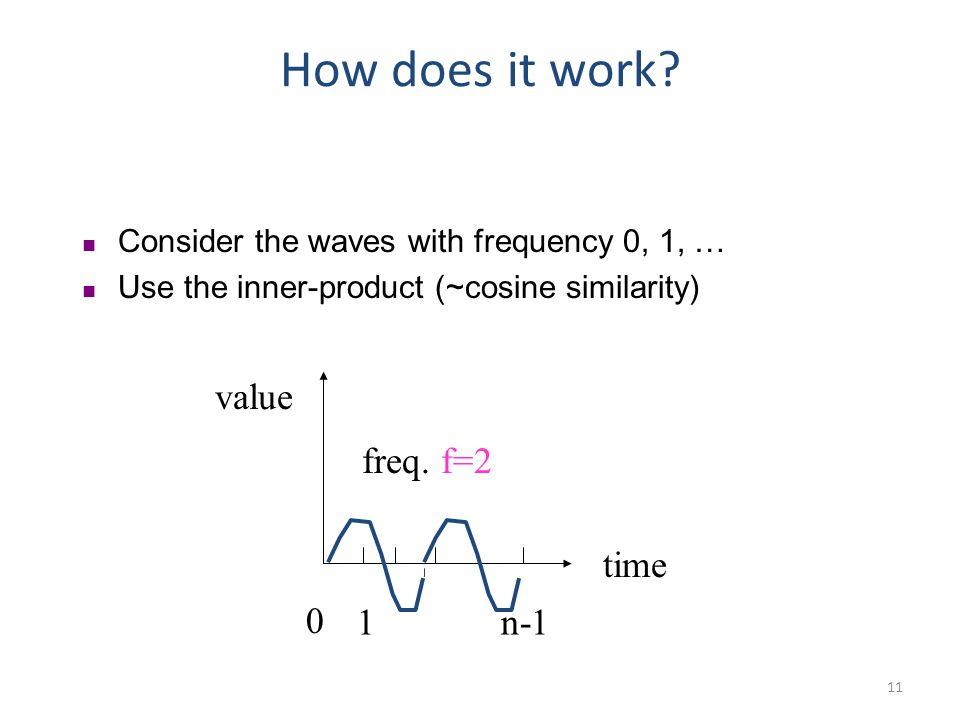'basis' functions 0 1 n-1 0 1 0 1 sine, freq =1 sine, freq = 2 0 1 n-1 0 1 cosine, f=1 cosine, f=2 How does it work.