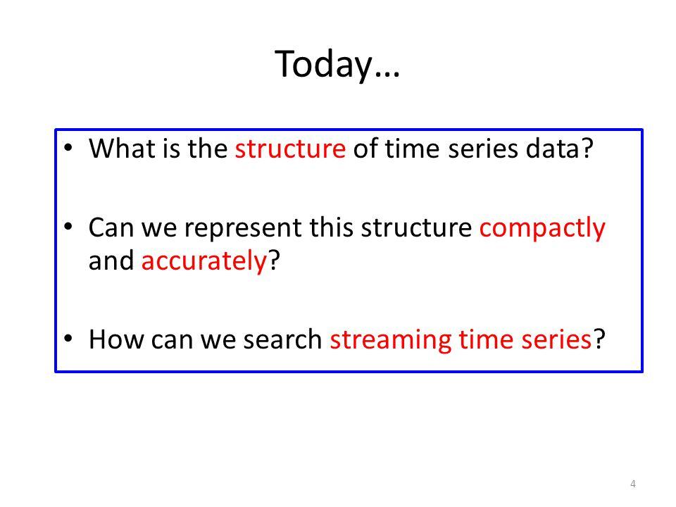 Time series summarization 5