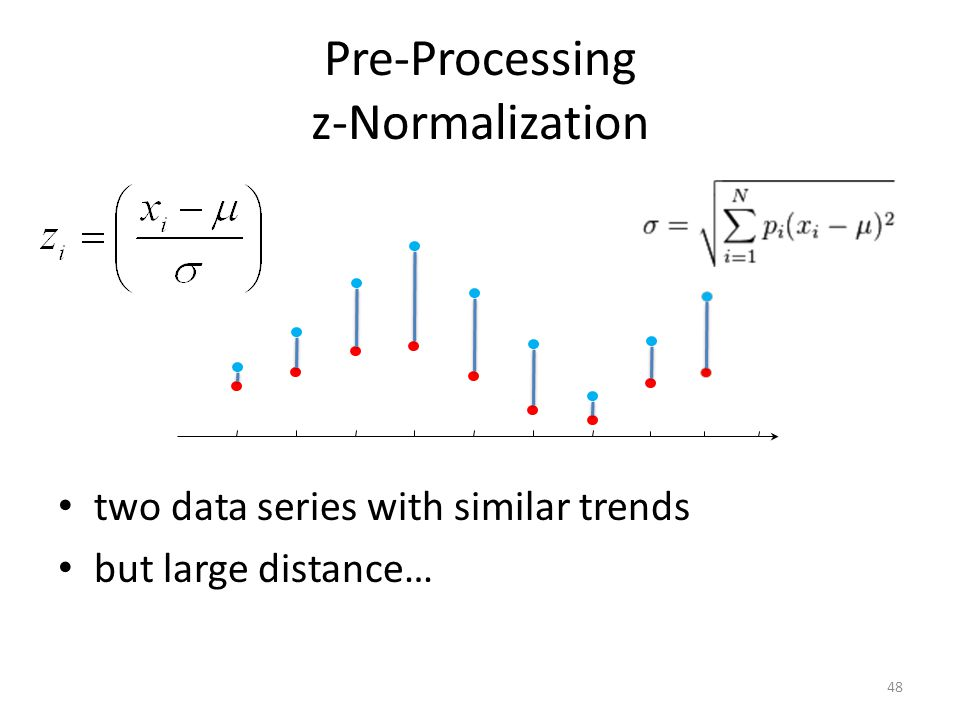 Pre-Processing z-Normalization zero mean – compute the mean of the sequence – subtract the mean from every value of the sequence 49 v1v1 v2v2
