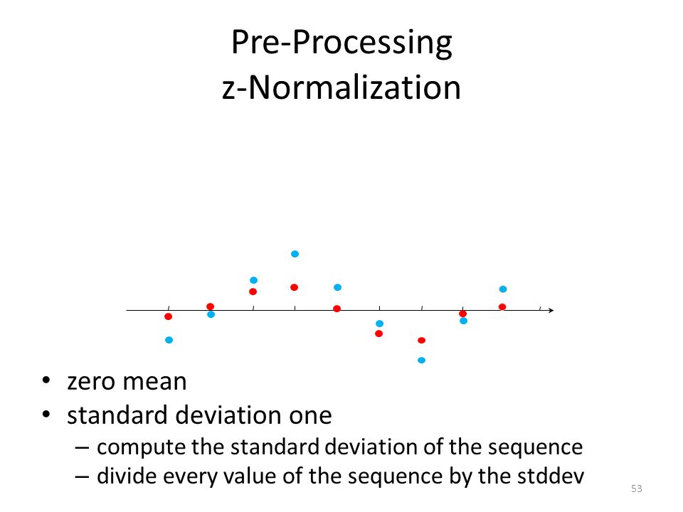 Pre-Processing z-Normalization 54 zero mean standard deviation one – compute the standard deviation of the sequence – divide every value of the sequence by the stddev
