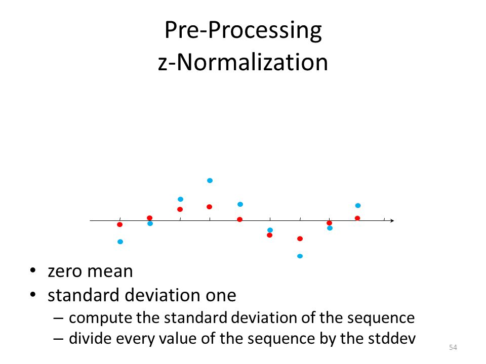 Pre-Processing z-Normalization 55 zero mean standard deviation one – compute the standard deviation of the sequence – divide every value of the sequence by the stddev