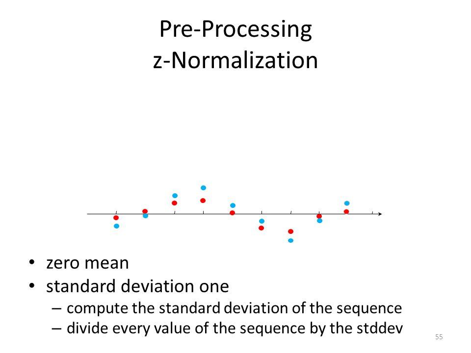 Pre-Processing z-Normalization zero mean standard deviation one 56
