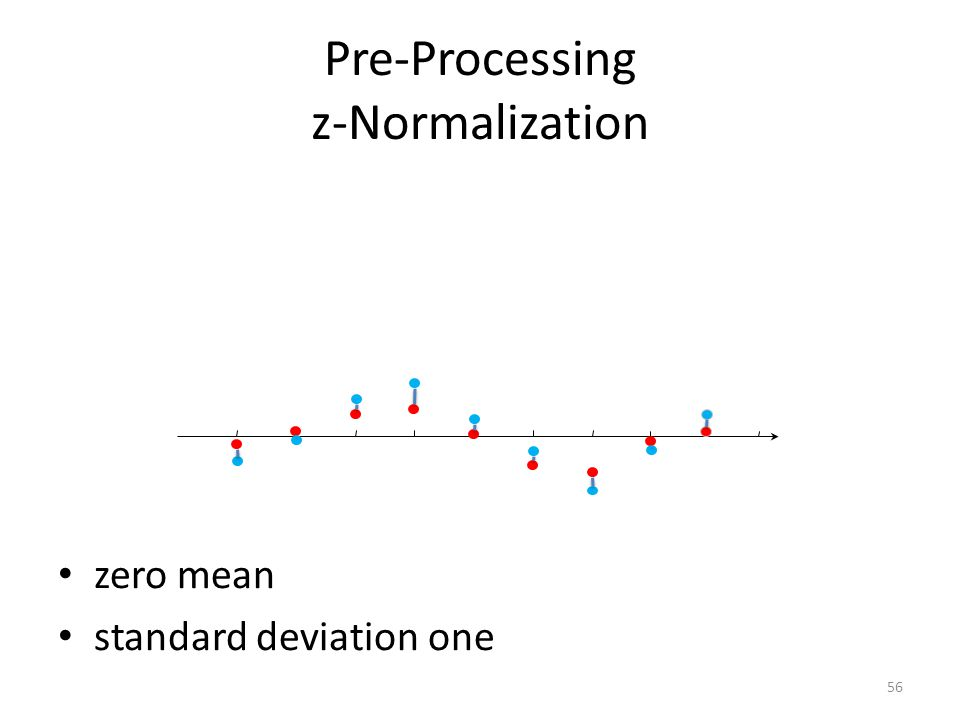 Pre-Processing z-Normalization when to z-normalize – interested in trends when not to z-normalize – interested in absolute values 57