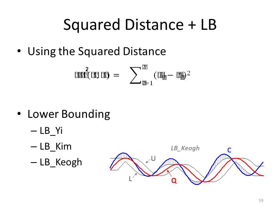 Lower Bounding – LB_Yi – LB_Kim – LB_Keogh 60 A B C D max(Q) min(Q) C U L Q Lower Bounds