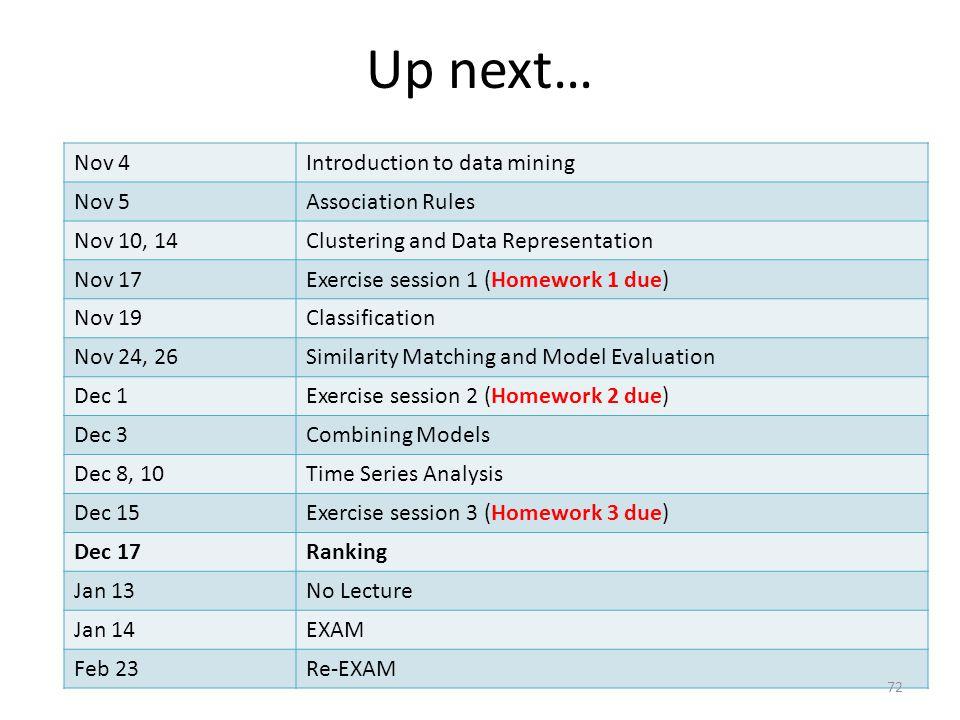 Up next… Nov 4Introduction to data mining Nov 5Association Rules Nov 10, 14Clustering and Data Representation Nov 17Exercise session 1 (Homework 1 due