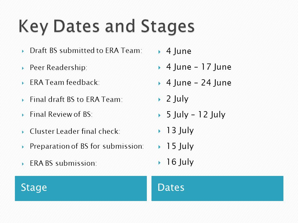 StageDates  Draft BS submitted to ERA Team:  Peer Readership:  ERA Team feedback:  Final draft BS to ERA Team:  Final Review of BS:  Cluster Leader final check:  Preparation of BS for submission:  ERA BS submission:  4 June  4 June – 17 June  4 June – 24 June  2 July  5 July – 12 July  13 July  15 July  16 July