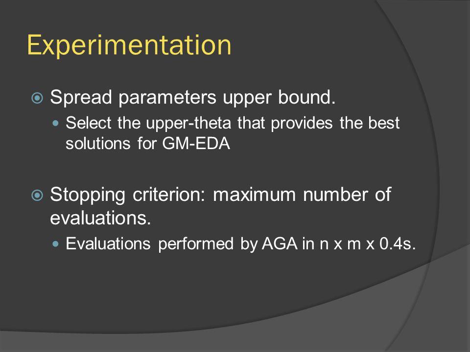 Experimentation  Spread parameters upper bound.