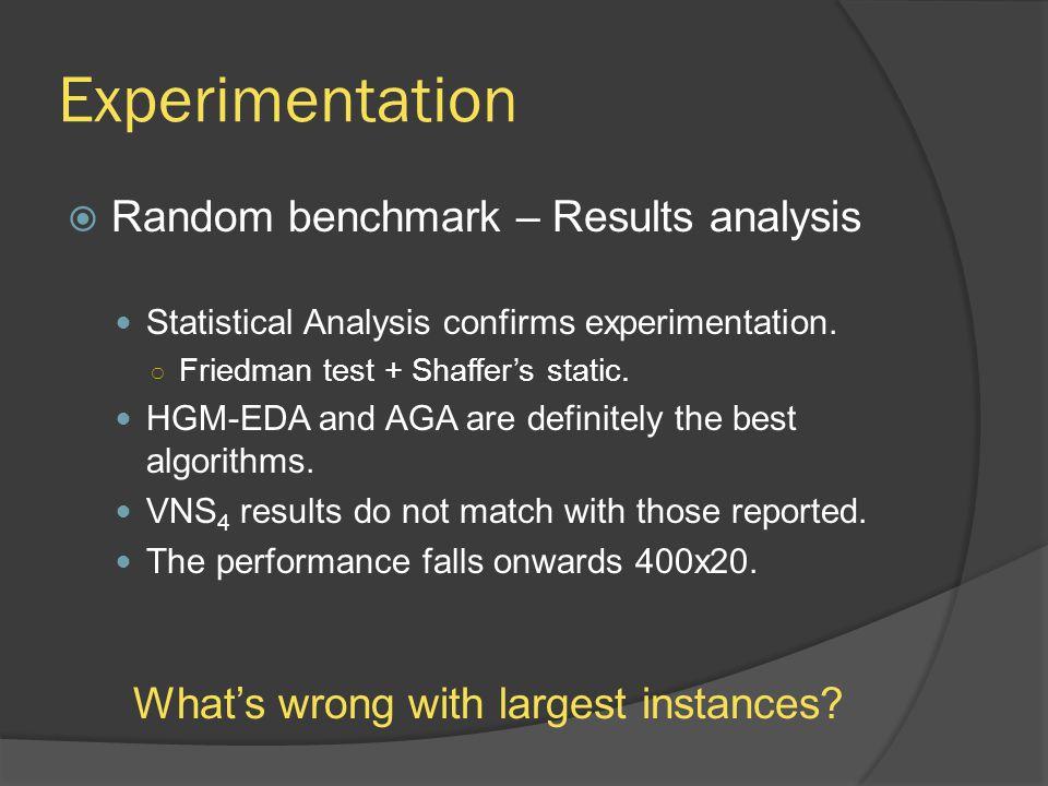 Experimentation  Random benchmark – Results analysis Statistical Analysis confirms experimentation. ○ Friedman test + Shaffer's static. HGM-EDA and A