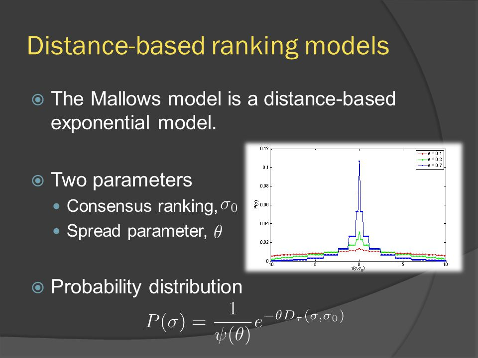 Distance-based ranking models  Kendall's tau distance  Decomposition of the distance  Factorization of the probability distribution 12345623165420021