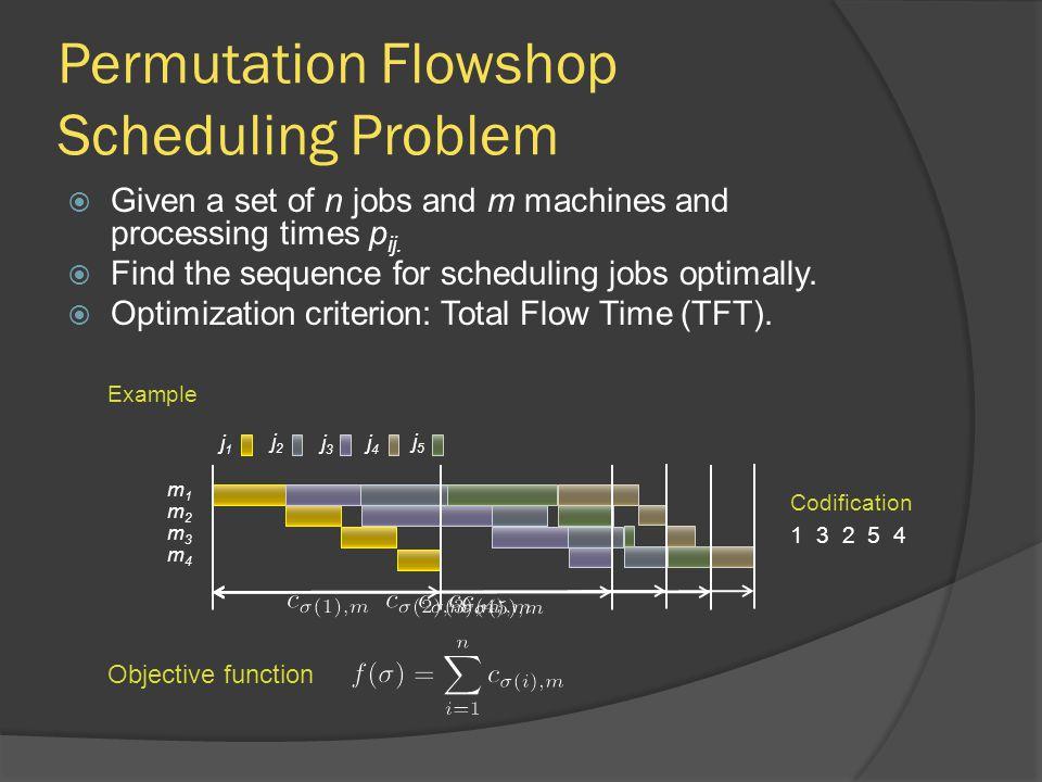 Experimentation  Random benchmark – Results analysis Statistical Analysis confirms experimentation.