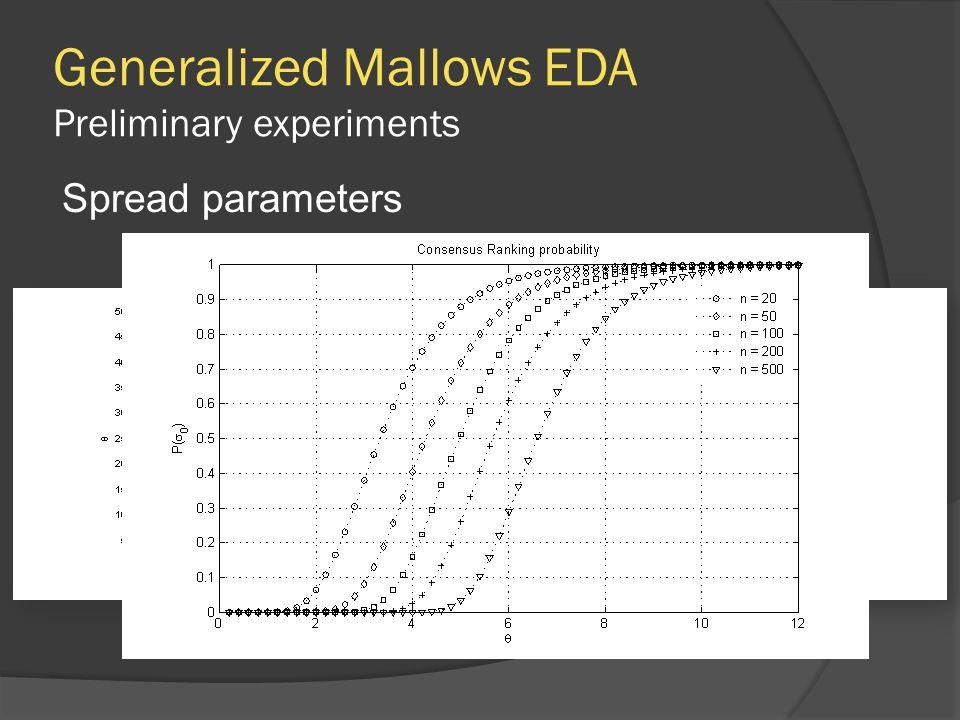 Analysis – HGM-EDA vs.