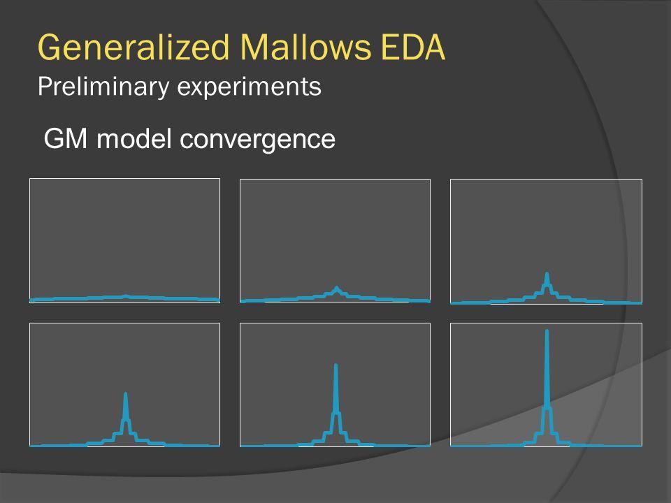 Analysis – Generalized Mallows EDA AGA vs. GM-EDA