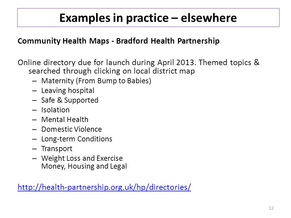 Examples in practice – elsewhere Community Health Maps - Bradford Health Partnership Online directory due for launch during April 2013.