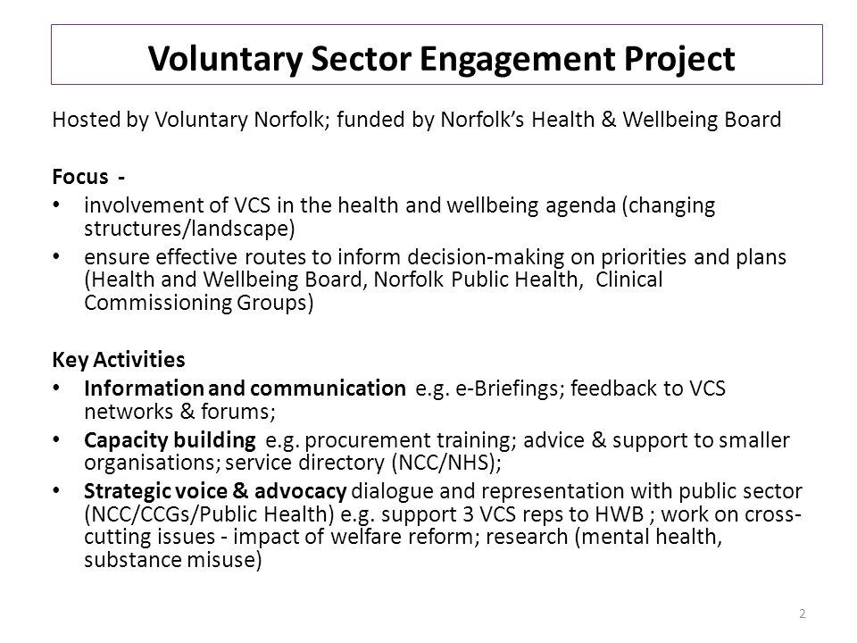 Overview of current Landscape (April 2013) Under Health & Social Care Act 2012 Abolition of Norfolk's Primary Care Trust Creation of national NHS Commissioning Board (NHS England Board) Creation of local Clinical Commissioning Groups (x5) Creation of NHS Norfolk & Waveney Commissioning Support Unit Transfer of Public Health from NHS Norfolk to Norfolk County Council Creation of Norfolk Health & Wellbeing Board Abolition of LINks; Creation of HealthWatch 3