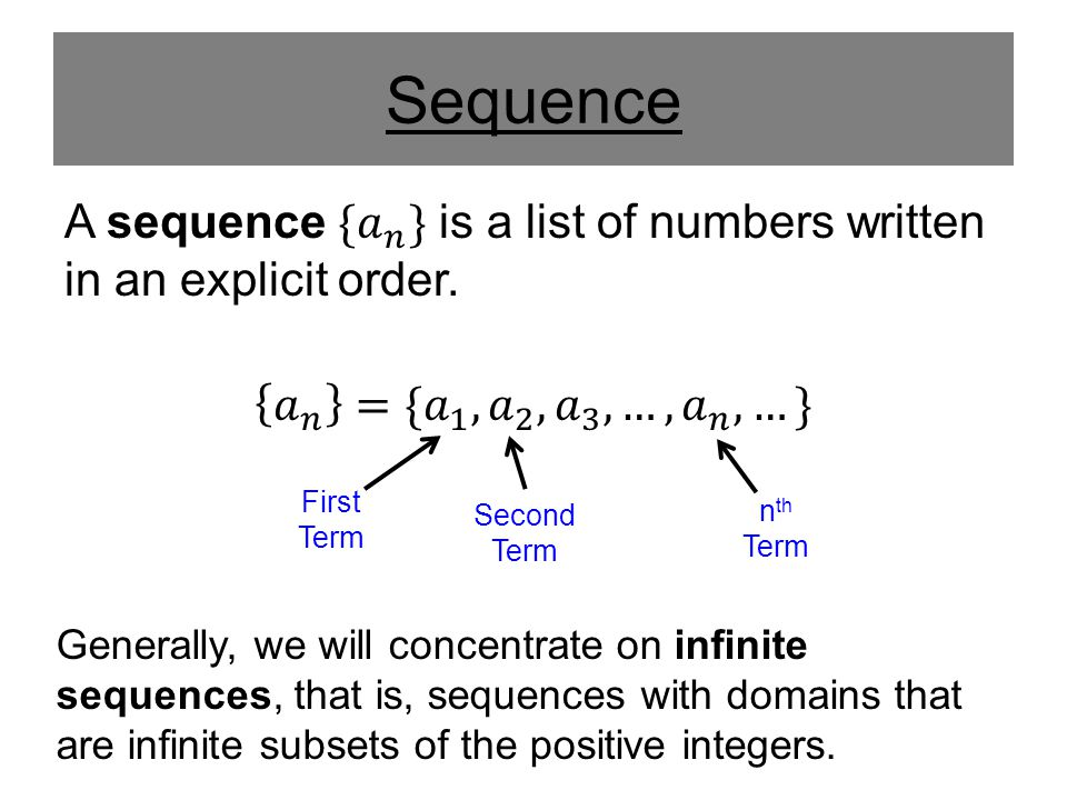 Bounded Sequence