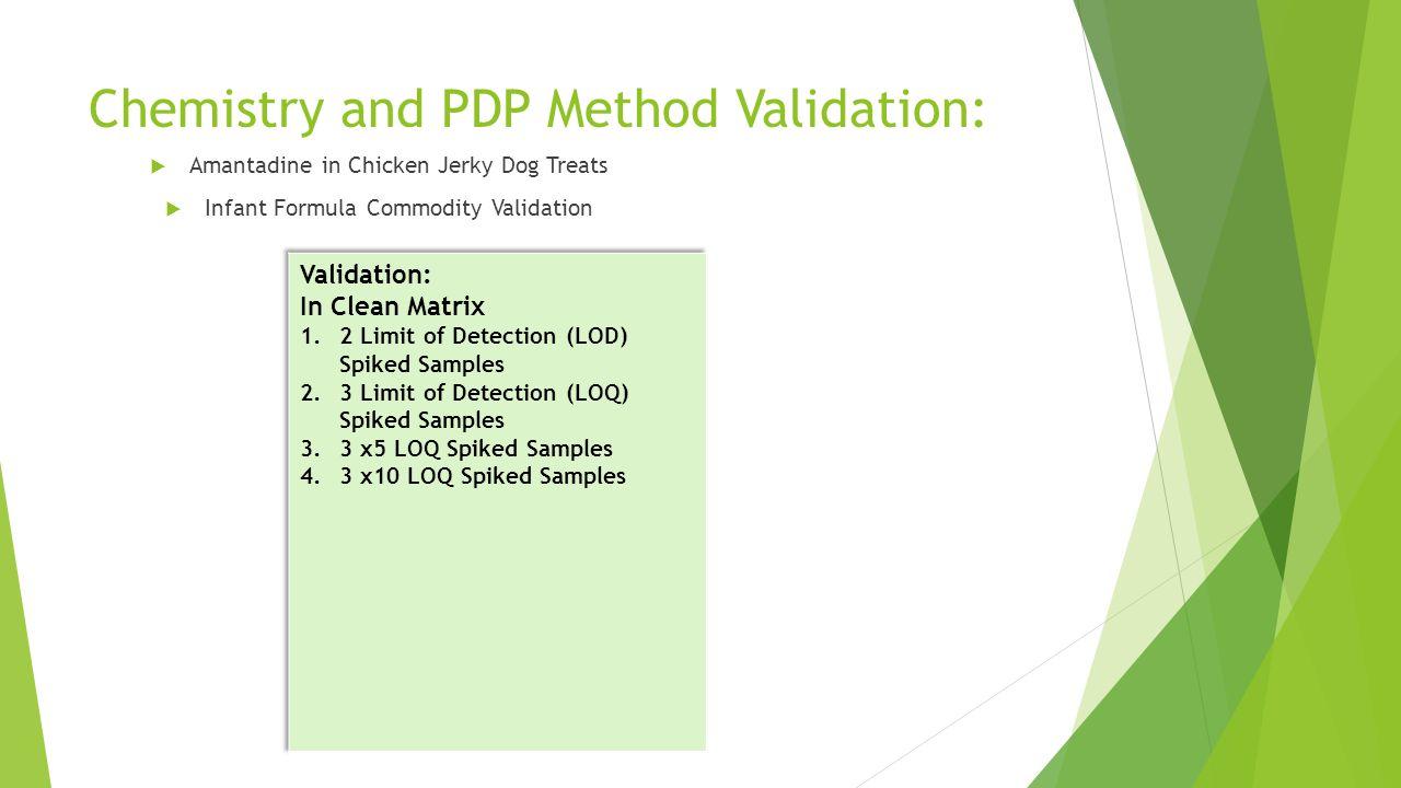 Chemistry and PDP Method Validation:  Amantadine in Chicken Jerky Dog Treats  Infant Formula Commodity Validation