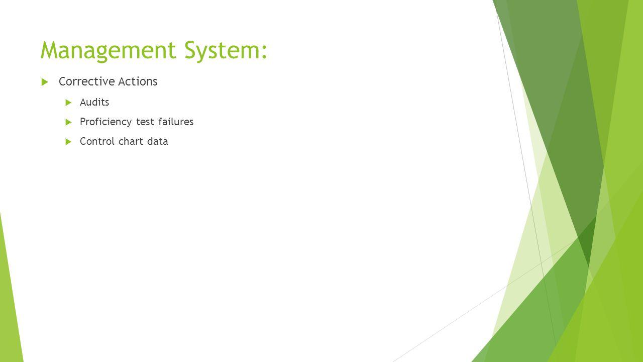 Management System:  Corrective Actions  Audits  Proficiency test failures  Control chart data