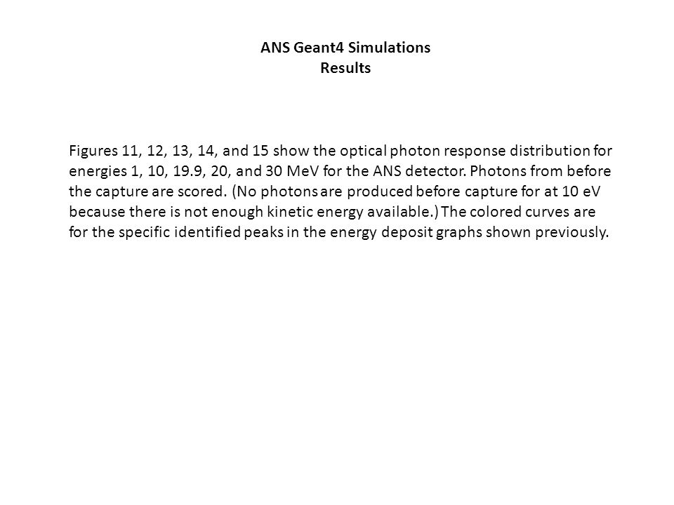 Figures 11, 12, 13, 14, and 15 show the optical photon response distribution for energies 1, 10, 19.9, 20, and 30 MeV for the ANS detector. Photons fr