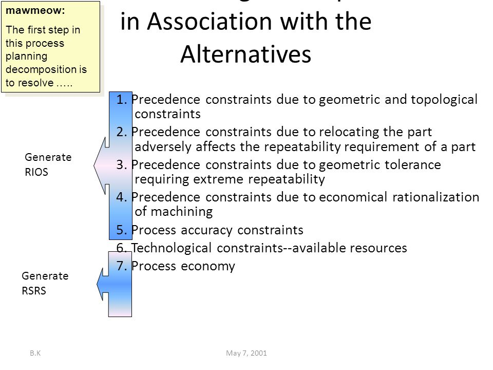 B.KMay 7, 2001 Process Planning Decomposition in Association with the Alternatives 1.