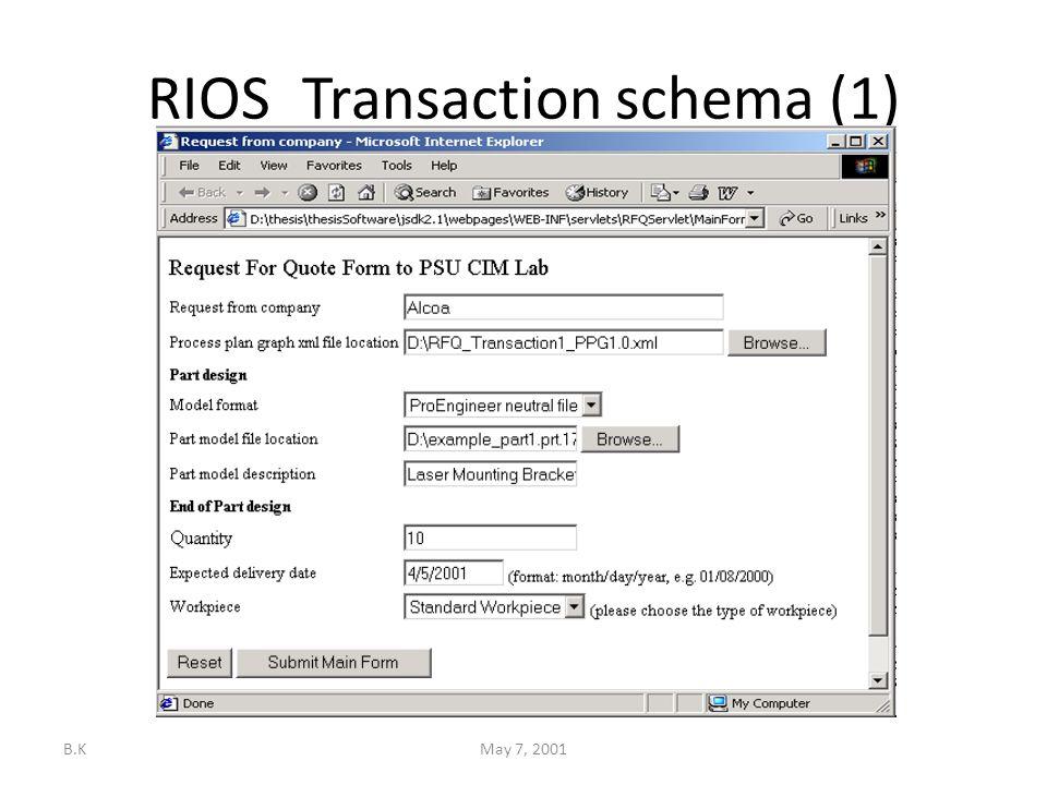 B.KMay 7, 2001 RIOS_Transaction schema (1)